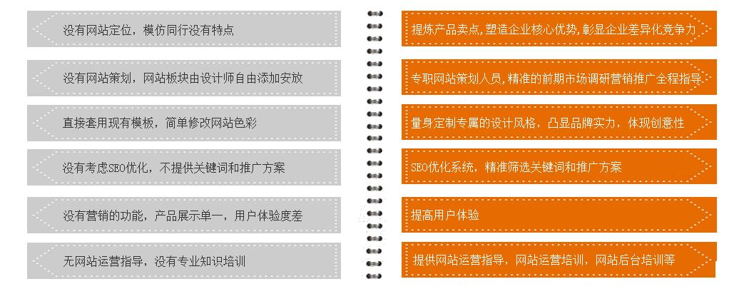 传统ope电竞游戏与营销型ope电竞游戏的区别